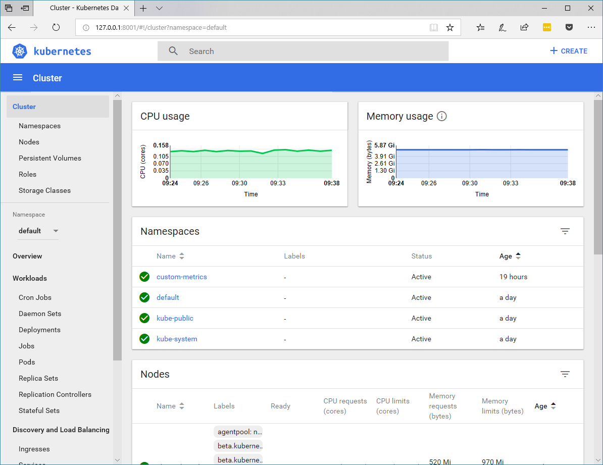 How to access Kubernetes dashboard on an Azure Kubernetes Service